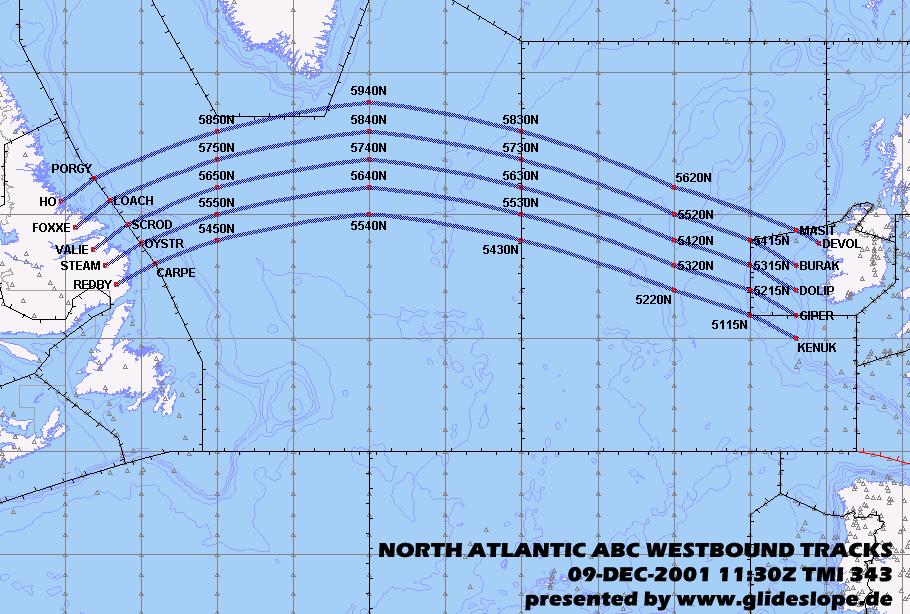 Noticias de aviones. Noticias de aviación. Rutas aéreas sobre el Atlántico Norte