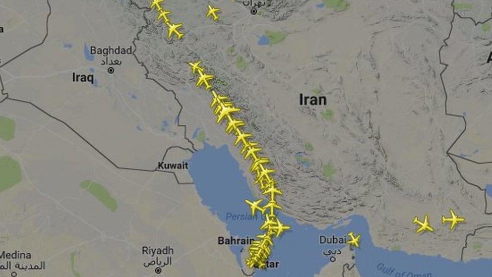 Noticias de aviación. Espacio aéreo prohibido a los aviones de Qatar Airways