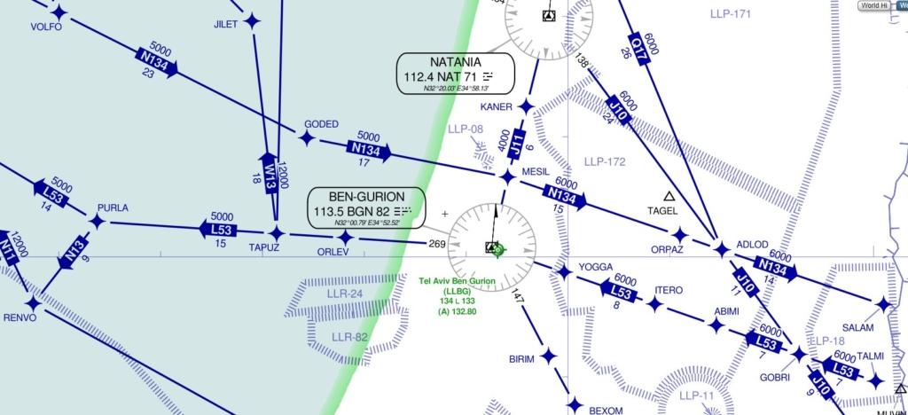 Noticias de aviación. Espacio aéreo de Tel Aviv