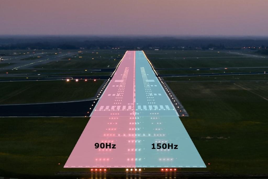Noticias de aeropuertos. Noticias de aviones. Noticias de aviación. Funcionamiento del localizador ILS