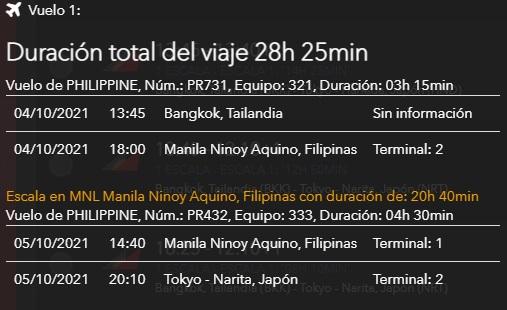 Actualidad aérea. Actualidad aerolíneas. Vuelta al mundo.