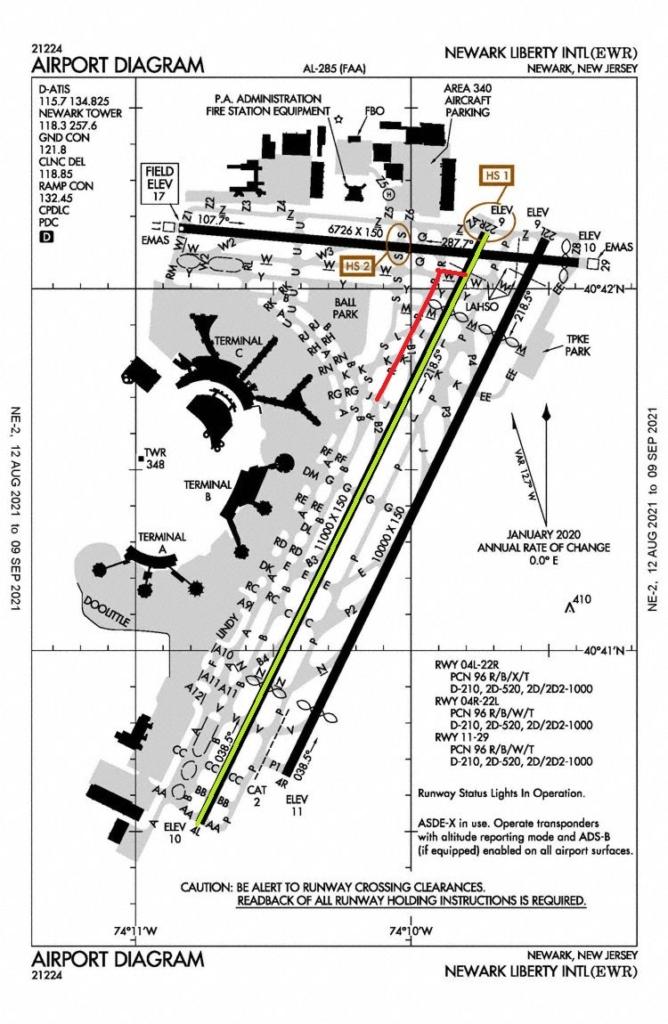 Maniobra que tenía que hacer el Airbus A330 de Turkish Airlines
