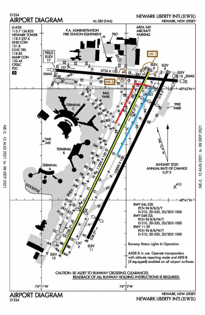 Maniobra errónea realizada por el Airbus A330 de Turkish Airlines